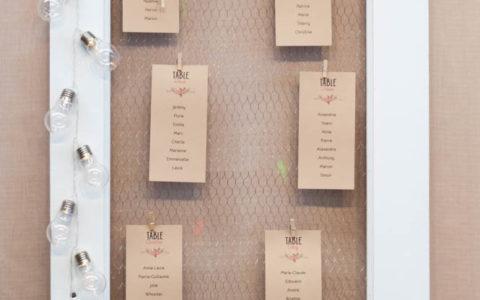 Présentation plan de table - Le Bonheur Commence Ici